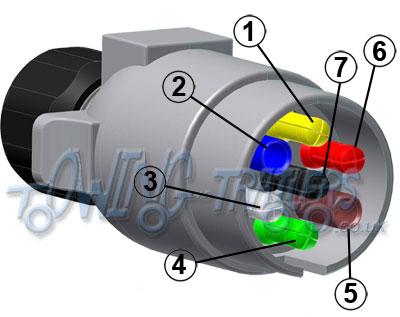 ES04 400 7 pin 's' type caravan wiring uk trailer parts 13 pin euro socket wiring diagram at gsmportal.co