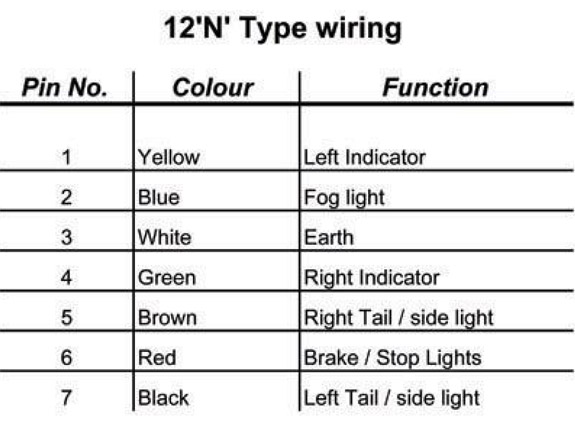 N type wiring table wiring diagrams for 7 pin 12n 'n' type trailer lights caravan 13 pin towbar socket wiring diagram at mifinder.co