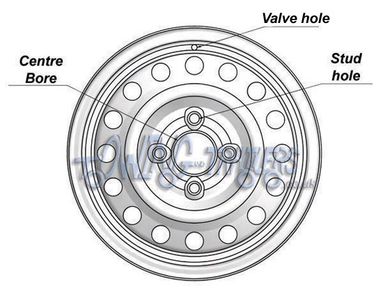 Trailer Wheel Measurements and Sizes